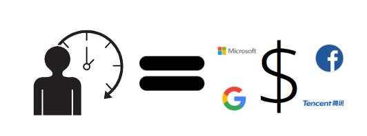 digital minimalism the social media time equation