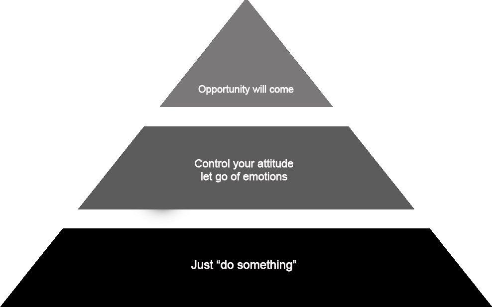 Marks Agnew Pyramid